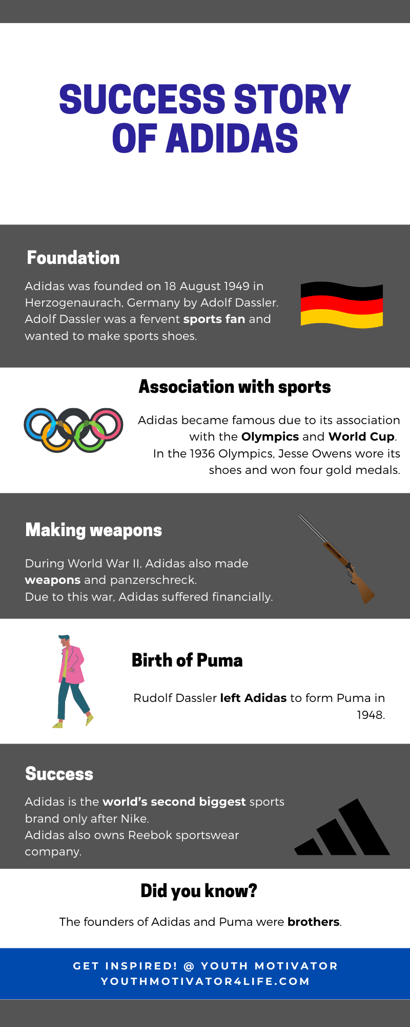 An infographic on success story of Adidas