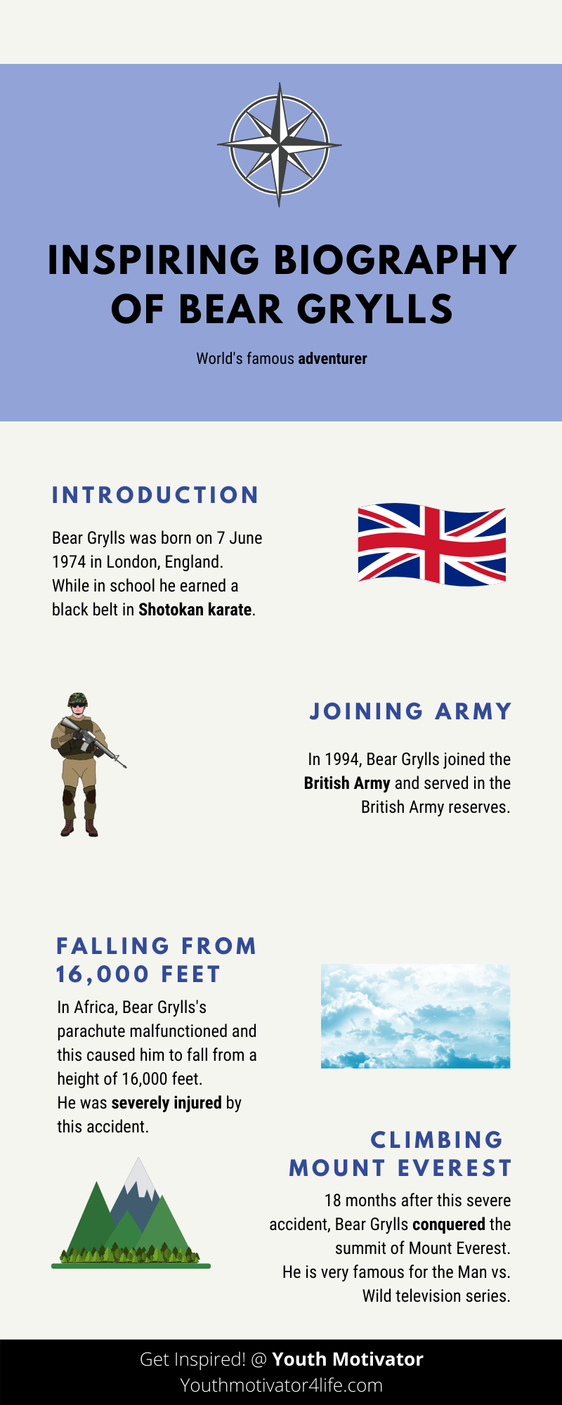 An infographic on biography of Bear Grylls