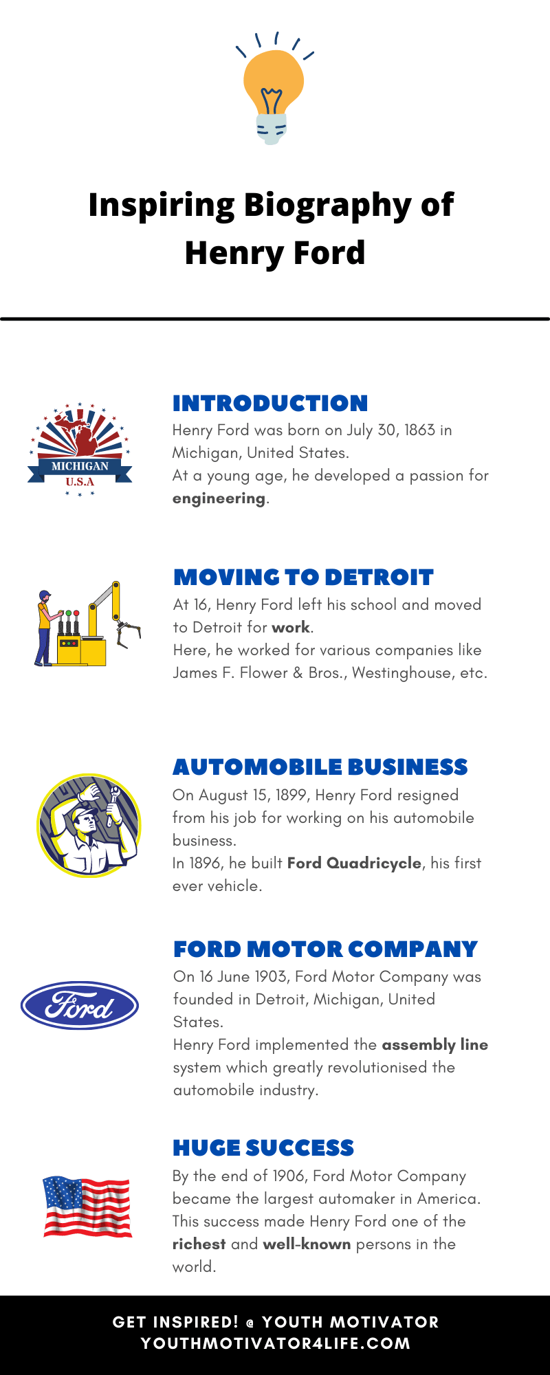 An infographic on biography of Henry Ford