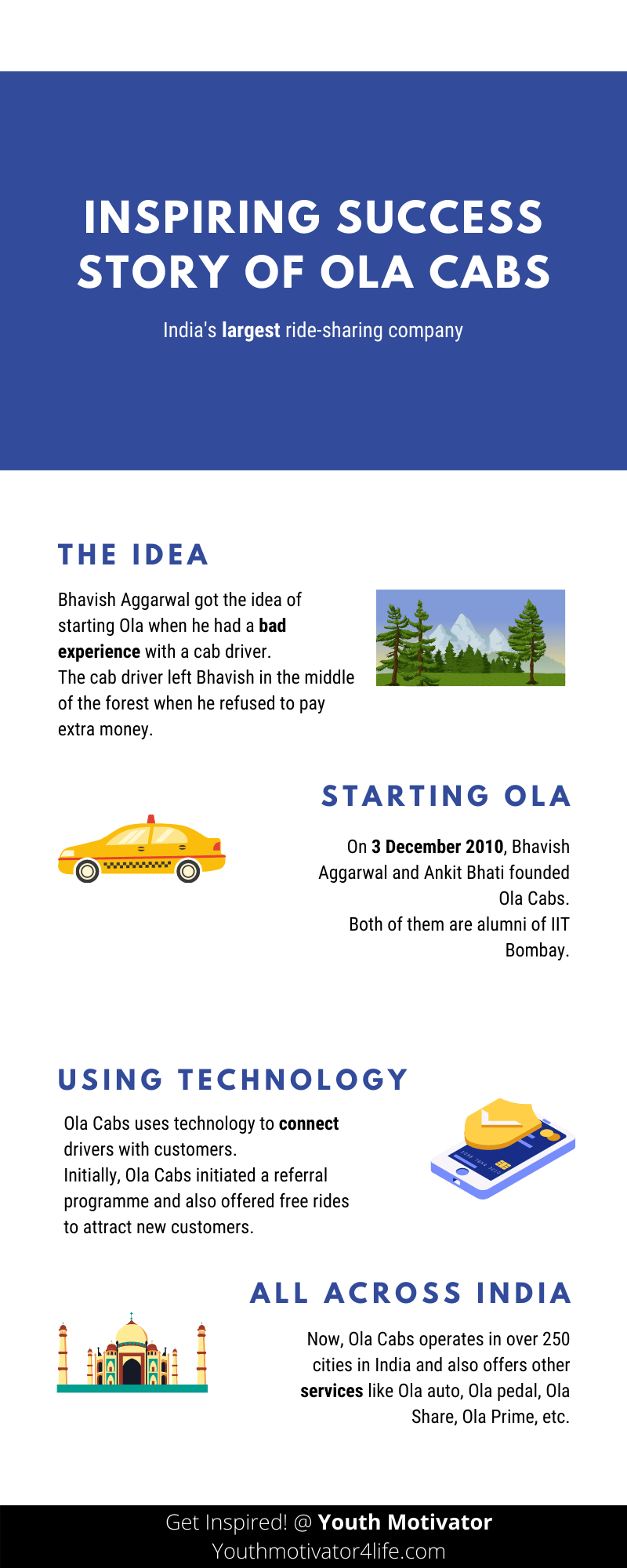 An infographic on success Story of Ola Cabs
