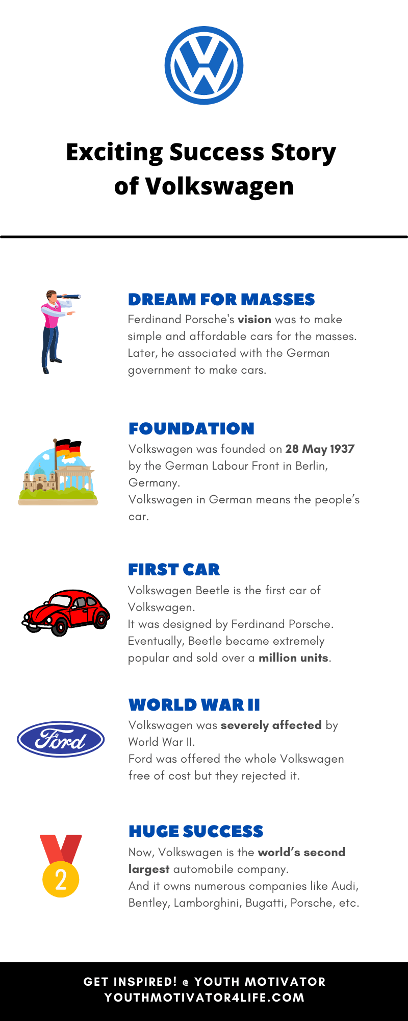 An infographic on success Story of Volkswagen